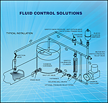 FLUID CONTROL SOLUTIONS
